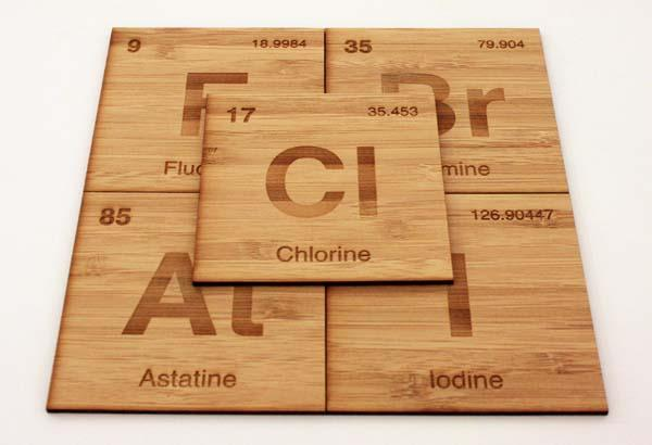 The Handmade Periodic Table Coaster Set