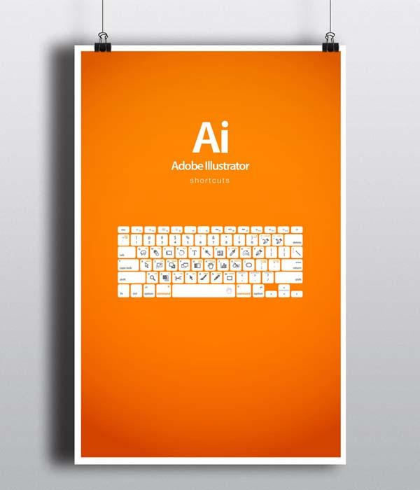 Photoshop & Illustrator Inspired Posters