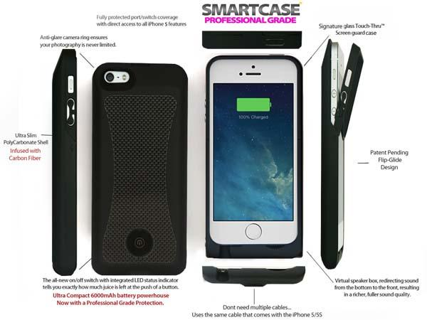IvySkin SmartCase Pro Battery Case for iPhone 5/5s