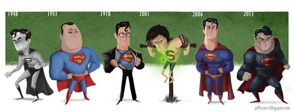 Evolution of Characters and Celebrities Illustrations