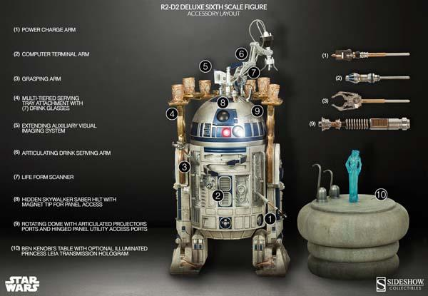 The Star Wars R2-D2 Deluxe Action Figure