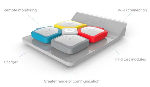 Findster Smart GPS Tracker without Monthly Fees
