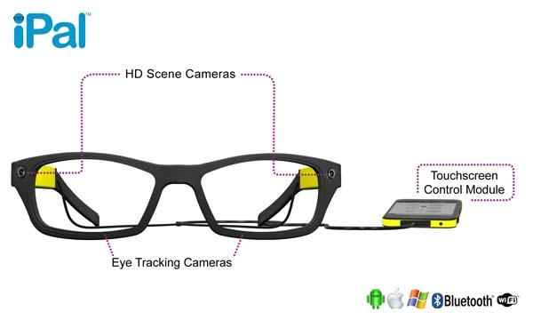 iPal Smart Glasses with Eye Tracking and Eye Gesture Controls