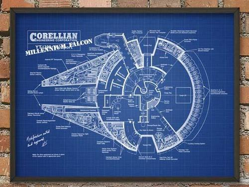 The ultimate blueprint styled star wars poster set gadgetsin malvernweather