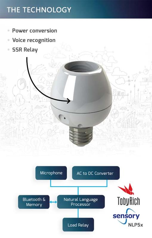 Vocca Voice Activated Light Bulb Adapter