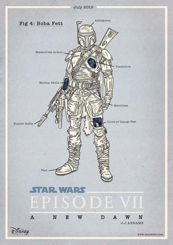 Star Wars Episode Vii Poster Set Gadgetsin