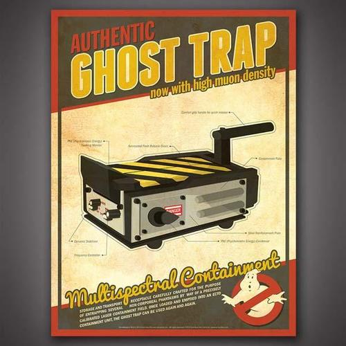 Ghostbusters Tech Poster Set Shows Those Electronic