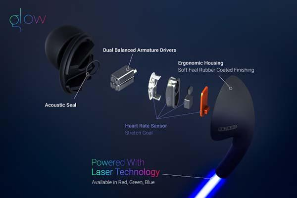 Glow Smart Headphones with Heart Rate Monitor and Laser Light