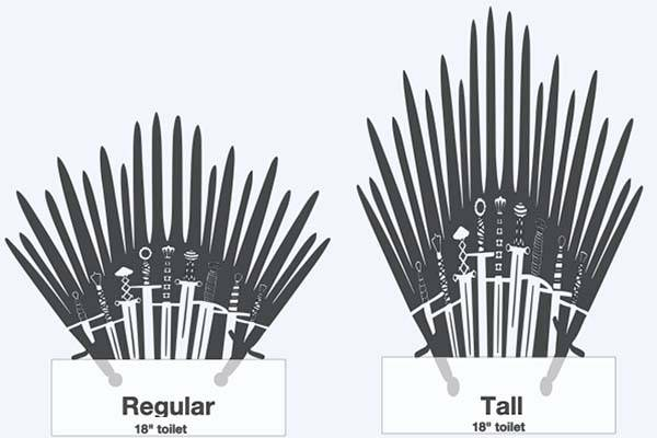 Game of Thrones Iron Throne Vinyl Sticker Delivers King-Grade Lavatory Experience