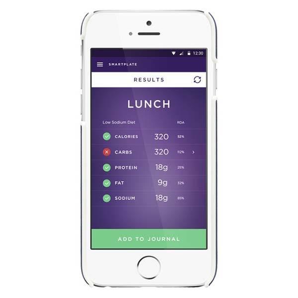 SmartPlate Smart Plate