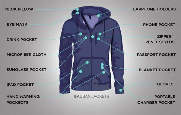 BauBax Travel Jackets with 15 Features