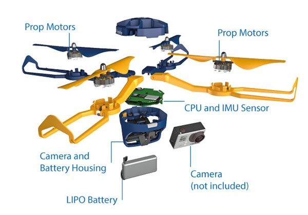 Fotokite Phi Tethered Flying Drone Works with Your GoPro
