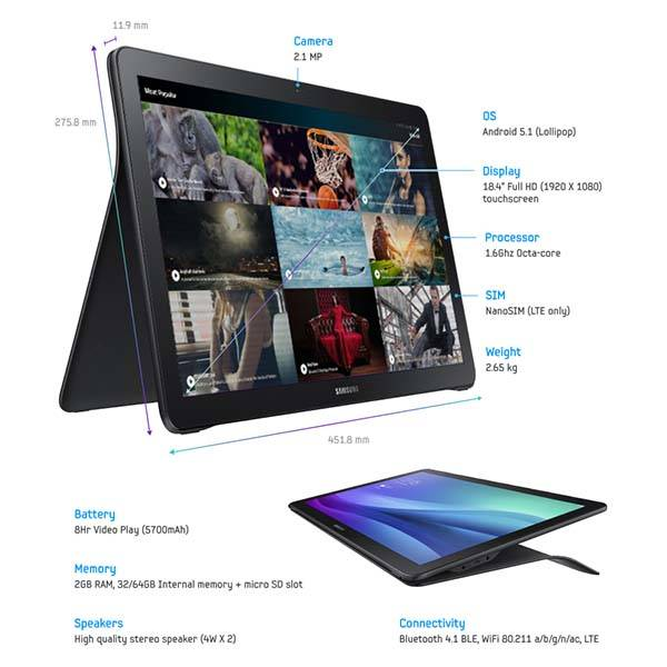 Samsung Galaxy View Large-Screen Android Tablet