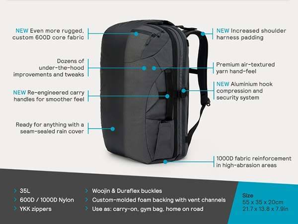 Carry-on 2.0 Stylish and Versatile Backpack