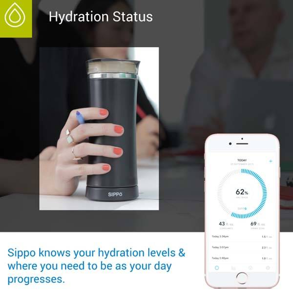 Sippo Smart Cup Keeps You Properly Hydrated