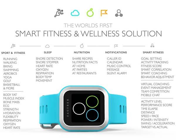 Actrek Smart Fitness Tracker Tracks Your Activities ...