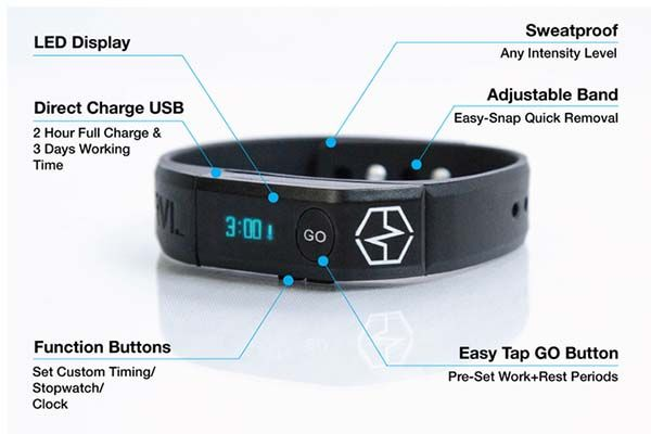 Intrvl Band Personal Training Band with Programmable Intervals