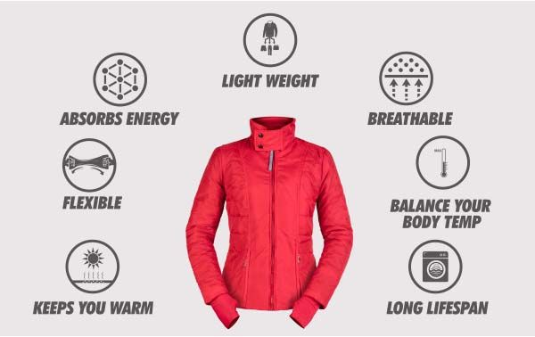 ThermalTech Solar-Powered Smart Jacket Keeps You Warm in Winter