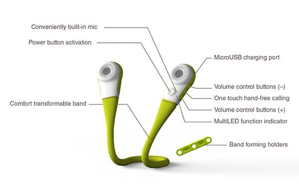 Music Wrap Wearable Stereo Portable Bluetooth Speaker