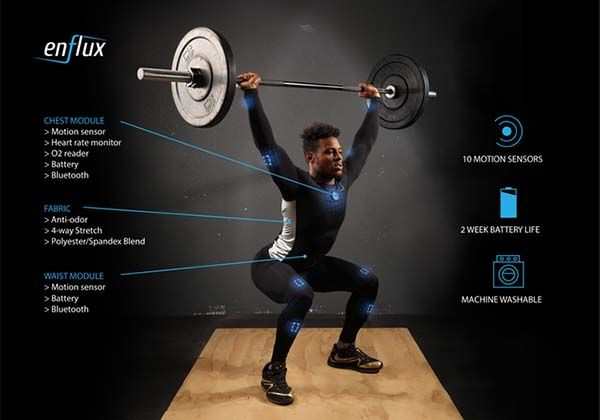 Enflux Smart Clothing Features 3D Workout Tracking and Real-Time Feedback