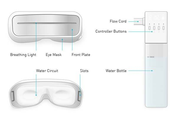 Aurai Cool/ Warm Water-Propelled Eye Massager