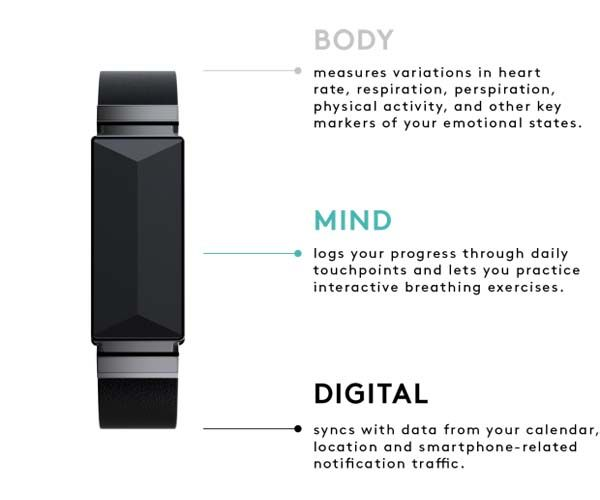 ZENTA Fitness Tracker Tracks and Smart Bracelet