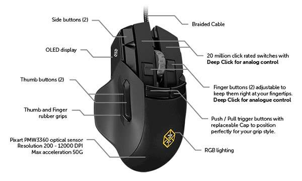Z Gaming Mouse