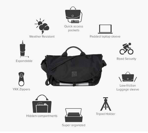 7ven Messenger Bag