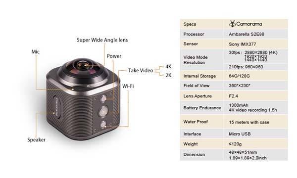 Camorama 4K Action VR Camera