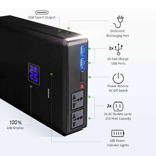 Plug 48,000mAh Power Bank with Optional Solar Panel