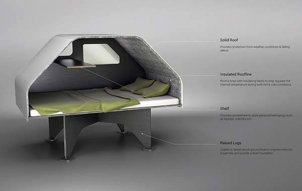Duffy Foldable Shelter Acts As Camping Trailer Gadgetsin