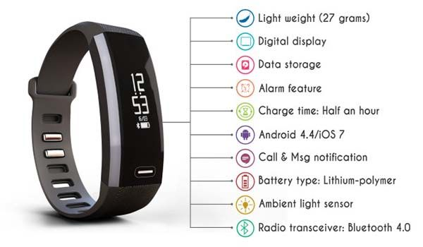 Pearls Band Fitness Tracker