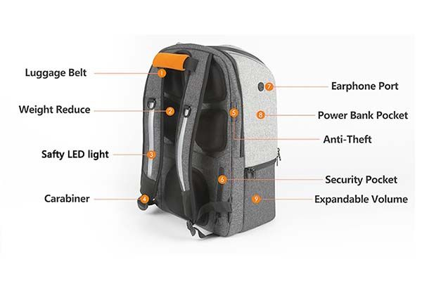 Udee Versatile Backpack