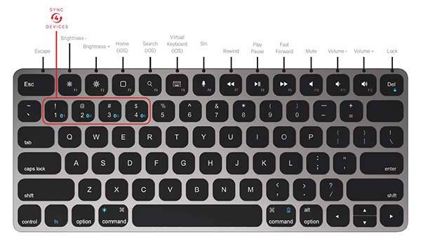 Kanex MultiSync Premium Slim Bluetooth Keyboard
