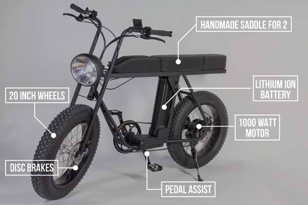 Moke Urban Utility Electric Bike Gadgetsin