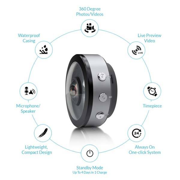 Beoncam Wearable Panoramic Mini Camera
